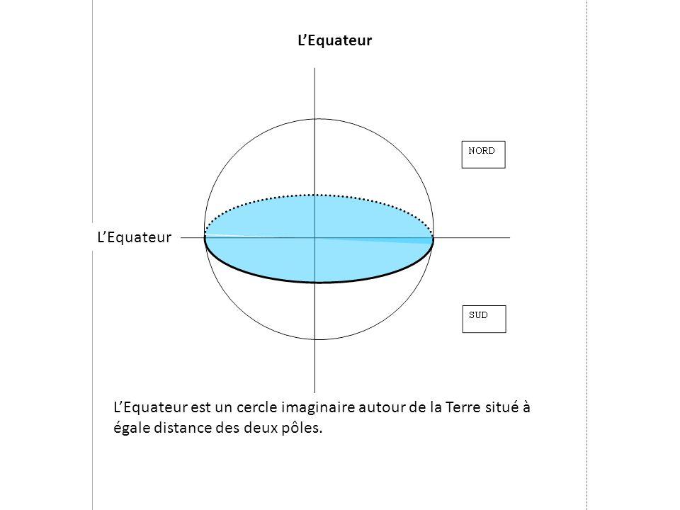 L'Equateur L'Equateur est un cercle imaginaire autour de la Terre situé à égale distance des deux pôles. L'Equateur