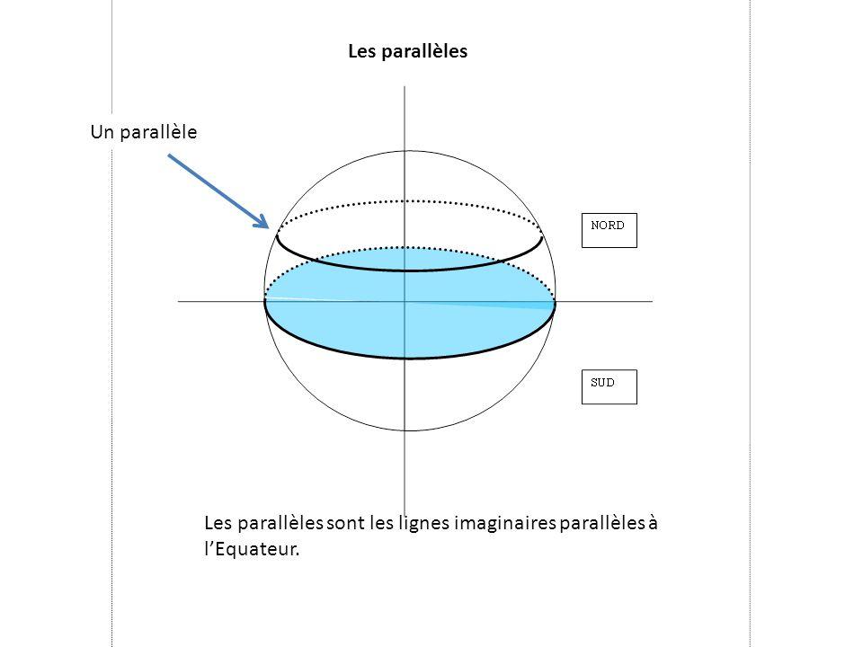 Les parallèles Les parallèles sont les lignes imaginaires parallèles à l'Equateur. Un parallèle