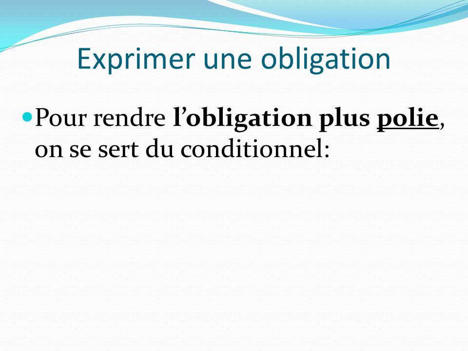 Exprimer une obligation  Pour rendre l'obligation plus polie, on se sert du conditionnel: