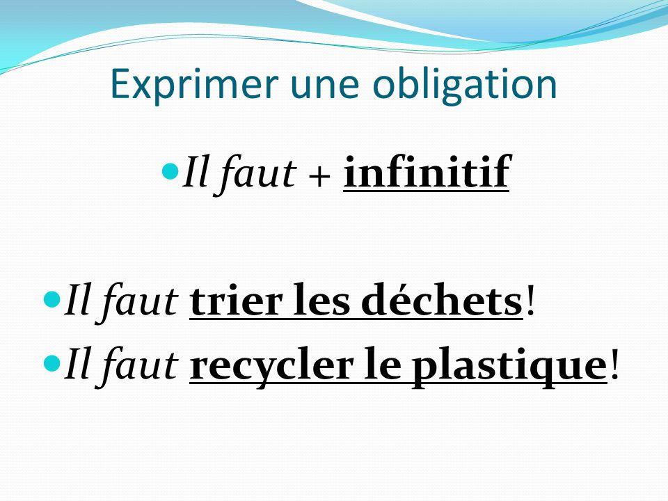 Exprimer une obligation  Il ne faut pas + infinitif  ne pas gaspiller l'eau =>  Il ne faut pas gaspiller l'eau.