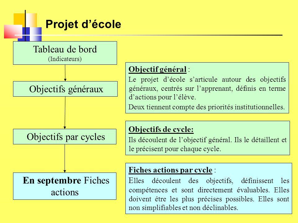 Projet d'école Objectif général : Le projet d'école s'articule autour des objectifs généraux, centrés sur l'apprenant, définis en terme d'actions pour