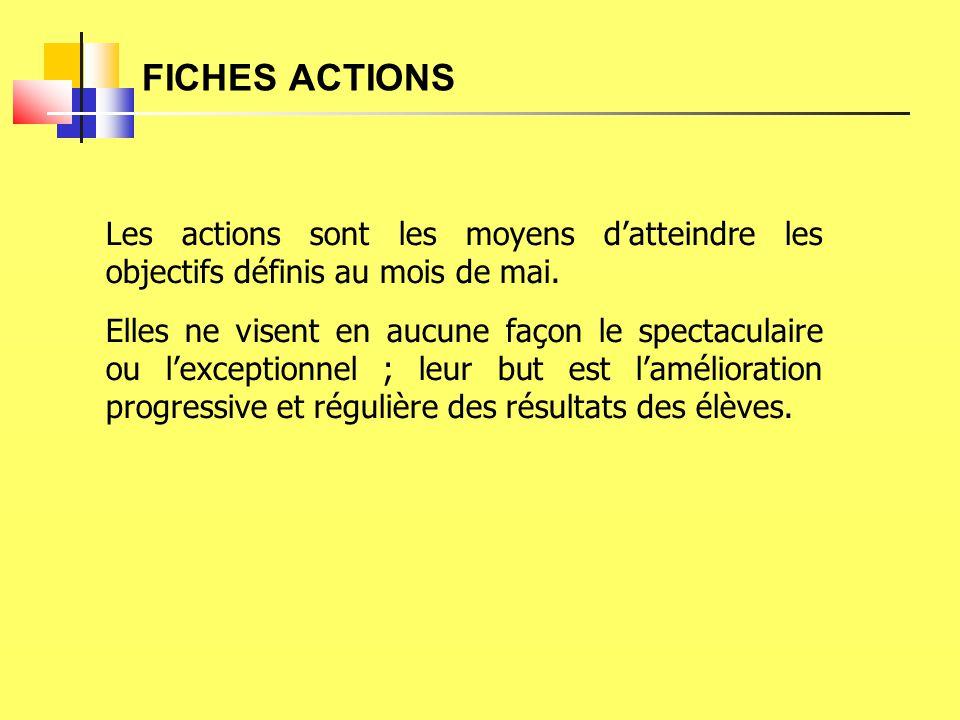 FICHES ACTIONS Les actions sont les moyens d'atteindre les objectifs définis au mois de mai. Elles ne visent en aucune façon le spectaculaire ou l'exc