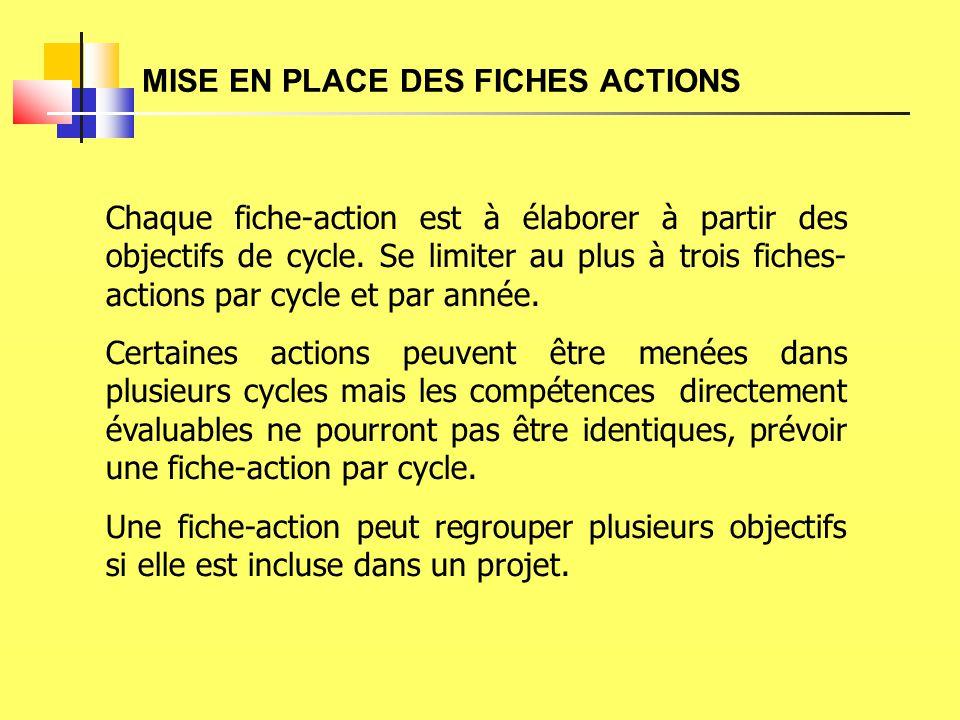 MISE EN PLACE DES FICHES ACTIONS Chaque fiche-action est à élaborer à partir des objectifs de cycle. Se limiter au plus à trois fiches- actions par cy