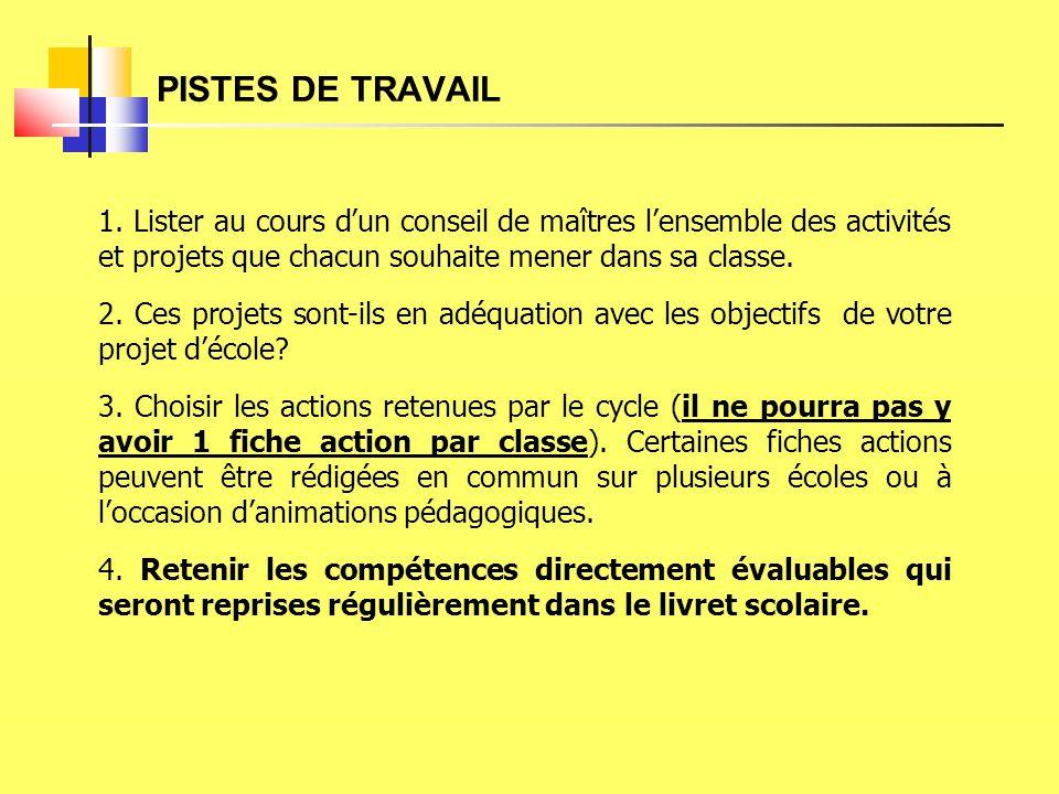 PISTES DE TRAVAIL 1.