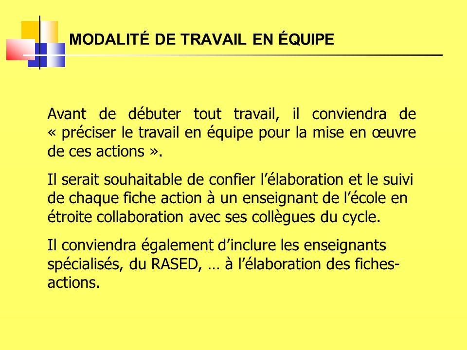 MODALITÉ DE TRAVAIL EN ÉQUIPE Avant de débuter tout travail, il conviendra de « préciser le travail en équipe pour la mise en œuvre de ces actions ».