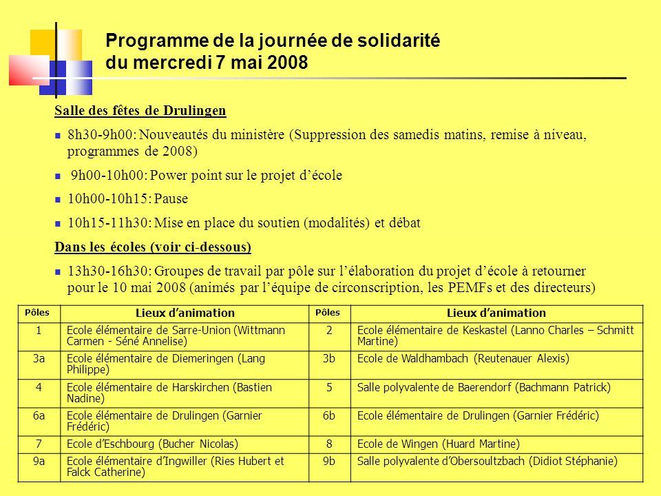 Programme de la journée de solidarité du mercredi 7 mai 2008 Salle des fêtes de Drulingen  8h30-9h00: Nouveautés du ministère (Suppression des samedis matins, remise à niveau, programmes de 2008)  9h00-10h00: Power point sur le projet d'école  10h00-10h15: Pause  10h15-11h30: Mise en place du soutien (modalités) et débat Dans les écoles (voir ci-dessous)  13h30-16h30: Groupes de travail par pôle sur l'élaboration du projet d'école à retourner pour le 10 mai 2008 (animés par l'équipe de circonscription, les PEMFs et des directeurs) Pôles Lieux d'animation Pôles Lieux d'animation 1Ecole élémentaire de Sarre-Union (Wittmann Carmen - Séné Annelise) 2Ecole élémentaire de Keskastel (Lanno Charles – Schmitt Martine) 3aEcole élémentaire de Diemeringen (Lang Philippe) 3bEcole de Waldhambach (Reutenauer Alexis) 4Ecole élémentaire de Harskirchen (Bastien Nadine) 5Salle polyvalente de Baerendorf (Bachmann Patrick) 6aEcole élémentaire de Drulingen (Garnier Frédéric) 6bEcole élémentaire de Drulingen (Garnier Frédéric) 7Ecole d'Eschbourg (Bucher Nicolas)8Ecole de Wingen (Huard Martine) 9aEcole élémentaire d'Ingwiller (Ries Hubert et Falck Catherine) 9bSalle polyvalente d'Obersoultzbach (Didiot Stéphanie)