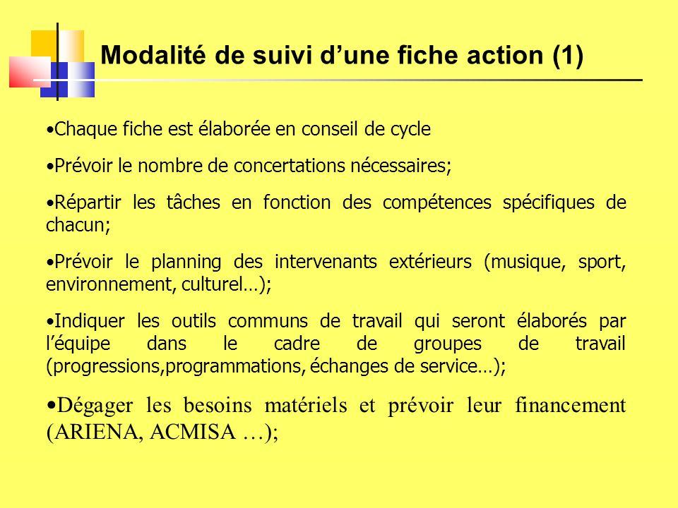 Modalité de suivi d'une fiche action (1) •Chaque fiche est élaborée en conseil de cycle •Prévoir le nombre de concertations nécessaires; •Répartir le