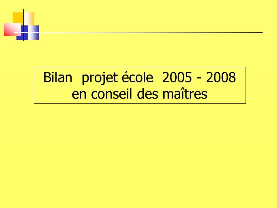 Bilan projet école 2005 - 2008 en conseil des maîtres
