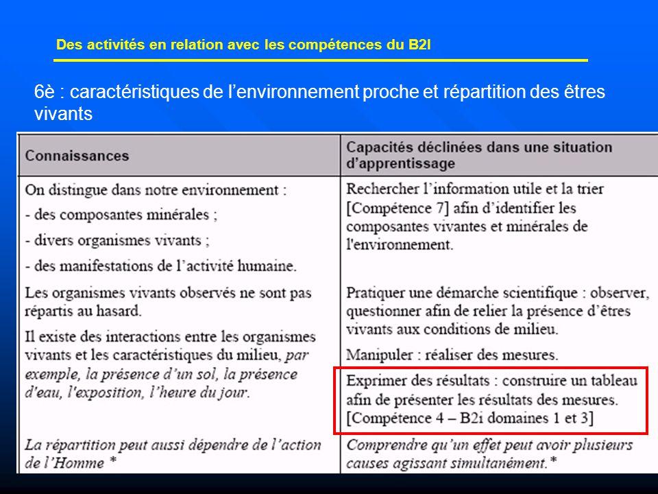 24 Des activités en relation avec les compétences du B2I 6è : caractéristiques de l'environnement proche et répartition des êtres vivants