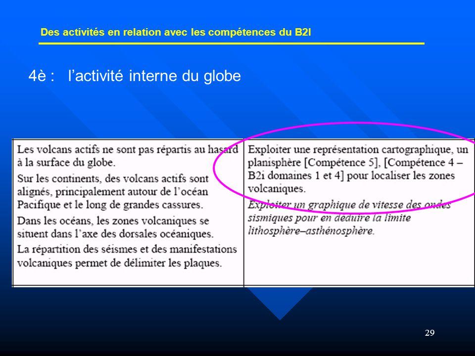 29 Des activités en relation avec les compétences du B2I 4è : l'activité interne du globe