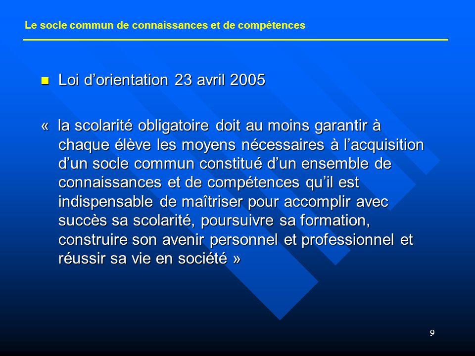 9  Loi d'orientation 23 avril 2005 « la scolarité obligatoire doit au moins garantir à chaque élève les moyens nécessaires à l'acquisition d'un socle