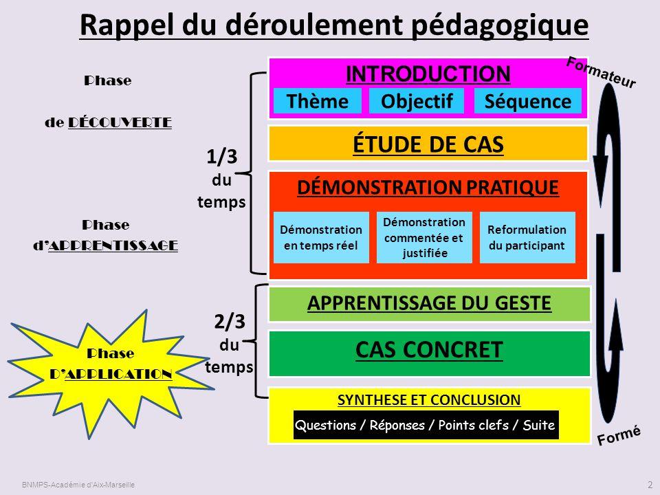 Objectif BNMPS-Académie d Aix-Marseille 3 Acquérir le savoir-être FormateurApprenant 3 à 15 mn Met le participant en situation de sauveteur Recrée un environnement et demande au participant de mettre en œuvre la CAT Réalise la totalité de la CAT en tenant compte de l'environnement dans lequel la situation est jouée Évalue la prestation du participant en insistant sur les points clefs Fait identifier les erreurs, leurs causes et les moyens d'y remédier Fait refaire le geste si nécessaire Analyse sa prestation avec le formateur et les autres participants Recherche ses erreurs, leurs causes et les moyens d'y remédier Refait le geste si nécessaire Objectif : Permet de vérifier l'atteinte de l'objectif pédagogique et la finalité du geste