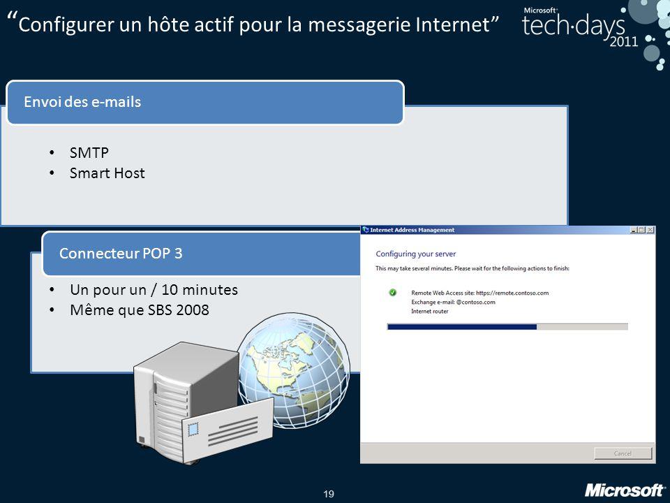 19 Configurer un hôte actif pour la messagerie Internet Envoi des e-mails • SMTP • Smart Host Connecteur POP 3 • Un pour un / 10 minutes • Même que SBS 2008