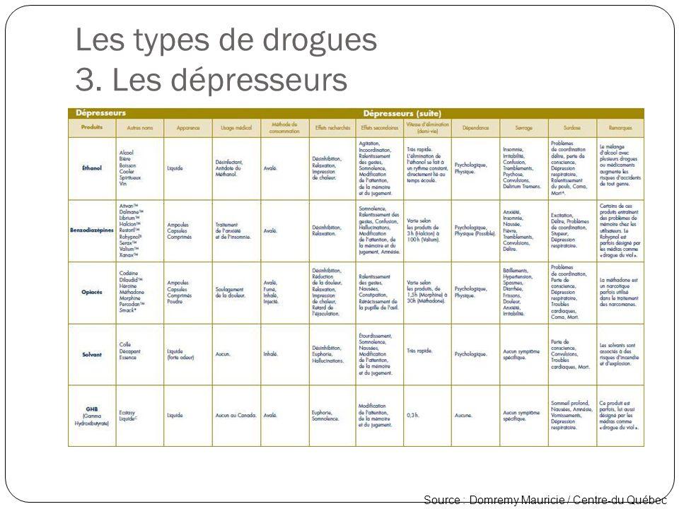 Les types de drogues 3. Les dépresseurs Source : Domremy Mauricie / Centre-du Québec