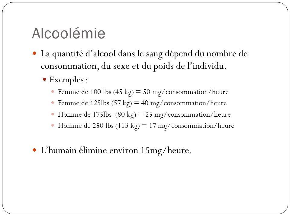 Alcoolémie  La quantité d'alcool dans le sang dépend du nombre de consommation, du sexe et du poids de l'individu.  Exemples :  Femme de 100 lbs (4