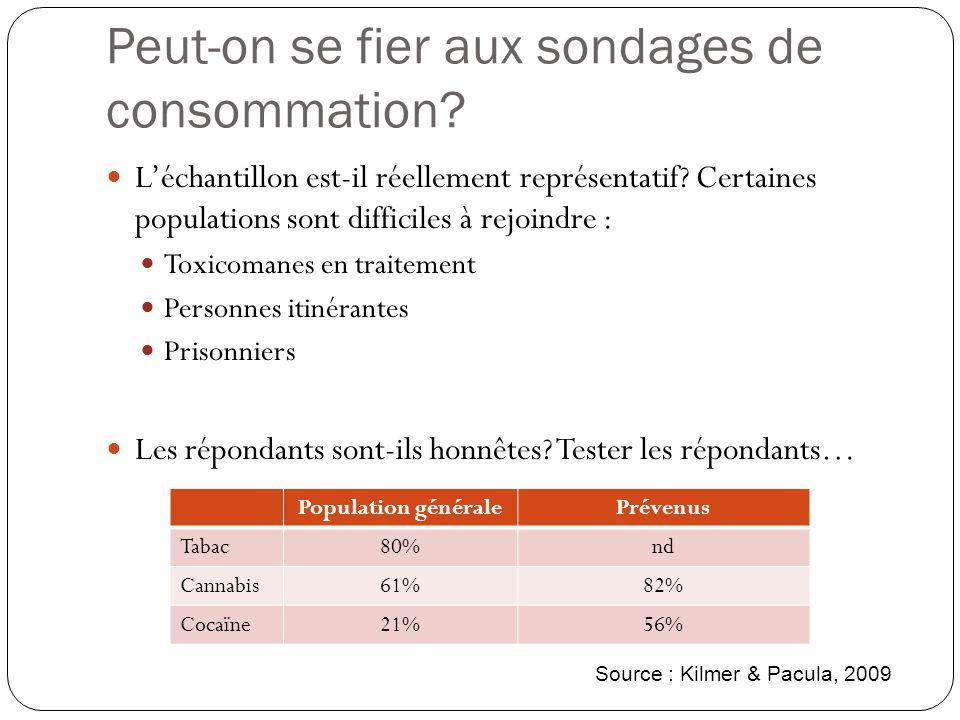 Peut-on se fier aux sondages de consommation?  L'échantillon est-il réellement représentatif? Certaines populations sont difficiles à rejoindre :  T