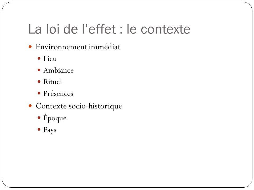 La loi de l'effet : le contexte  Environnement immédiat  Lieu  Ambiance  Rituel  Présences  Contexte socio-historique  Époque  Pays