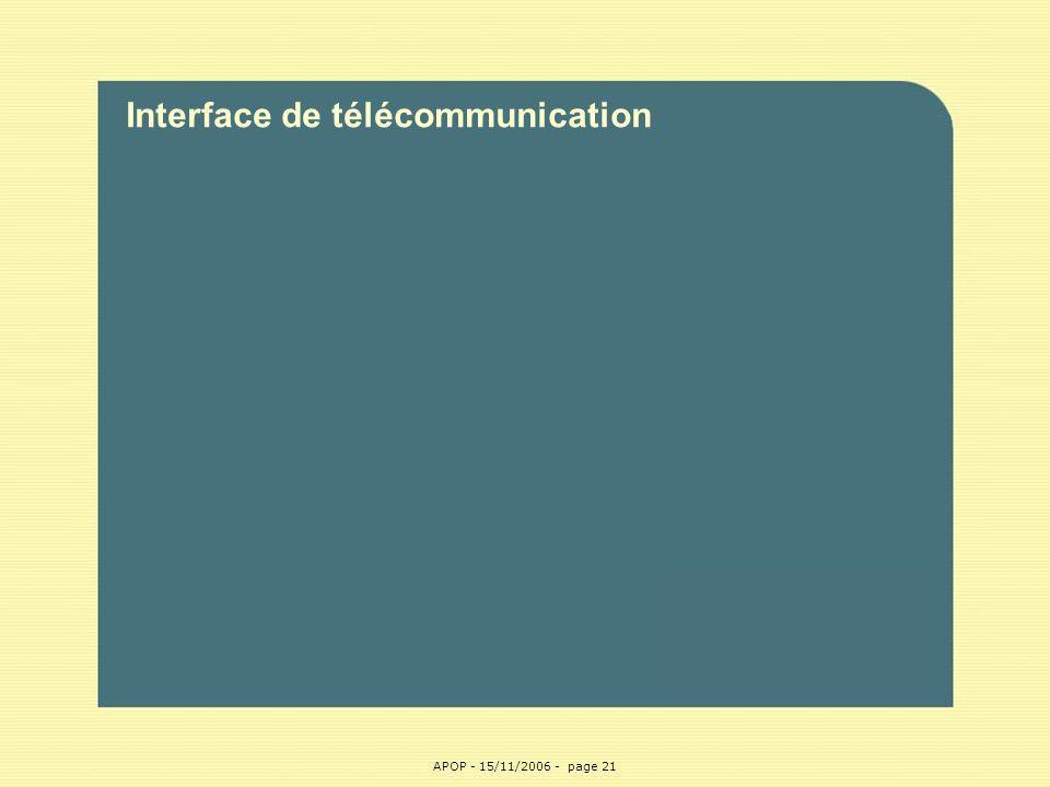 APOP21 Interface de télécommunication APOP - 15/11/2006 - page 21