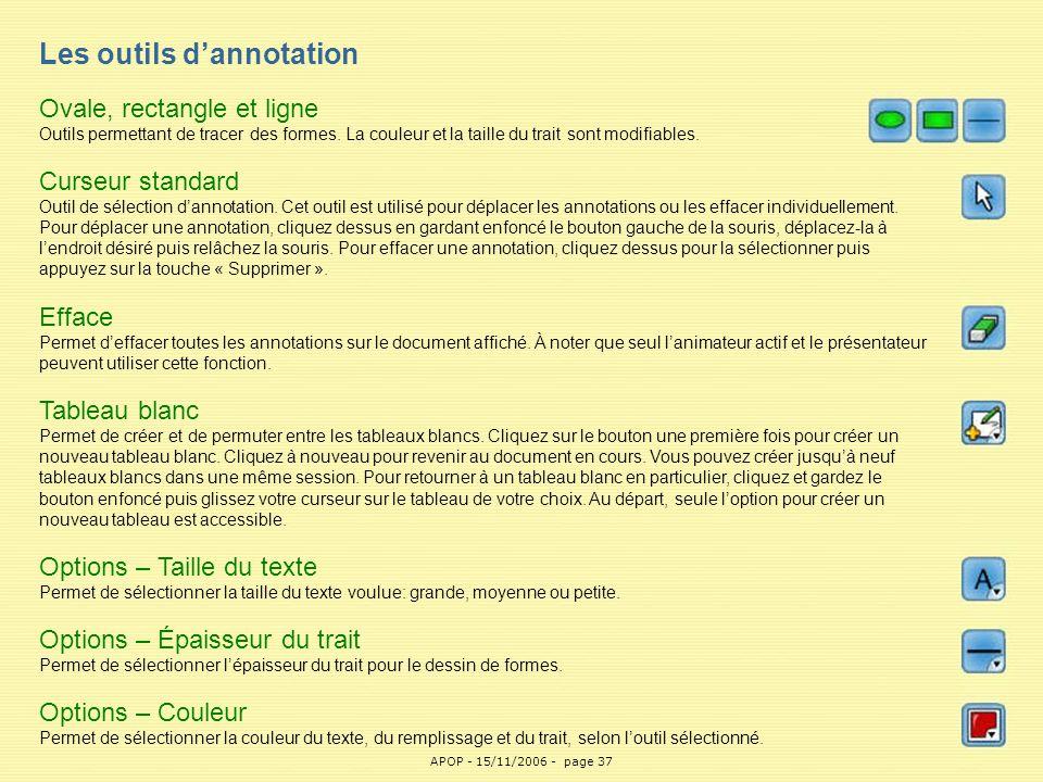 APOP37 Les outils d'annotation Ovale, rectangle et ligne Outils permettant de tracer des formes. La couleur et la taille du trait sont modifiables. Cu