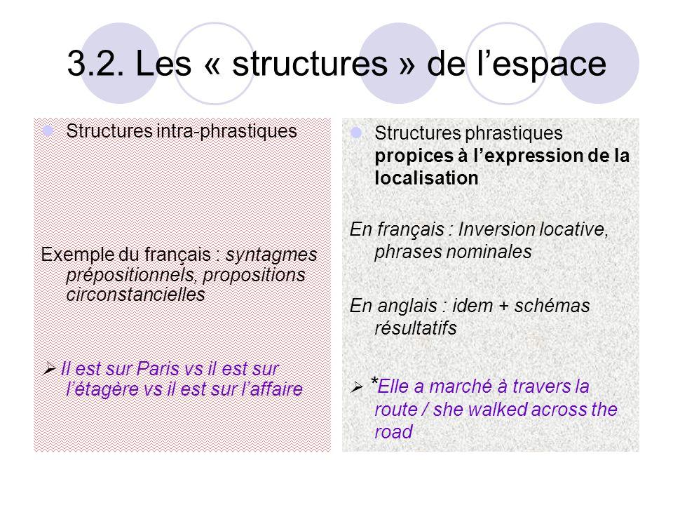 3.2. Les « structures » de l'espace  Structures intra-phrastiques Exemple du français : syntagmes prépositionnels, propositions circonstancielles  I