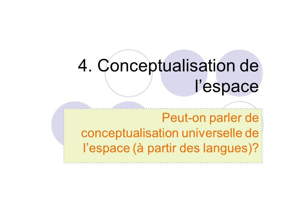 4. Conceptualisation de l'espace Peut-on parler de conceptualisation universelle de l'espace (à partir des langues)?
