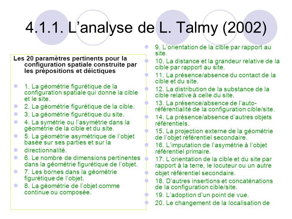 4.1.1. L'analyse de L. Talmy (2002) Les 20 paramètres pertinents pour la configuration spatiale construite par les prépositions et déictiques  1. La