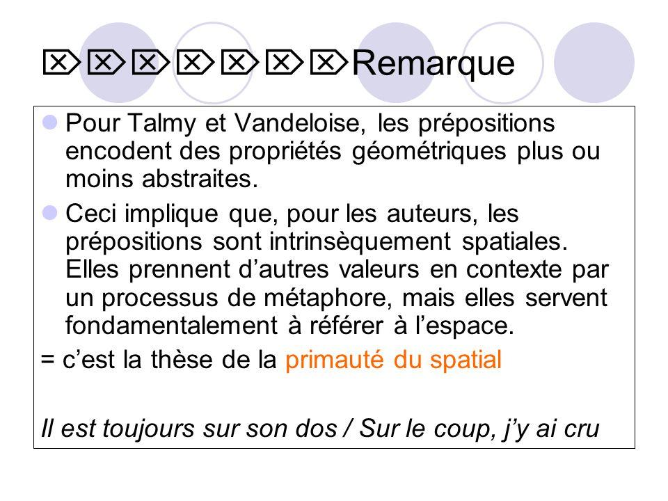  Remarque  Pour Talmy et Vandeloise, les prépositions encodent des propriétés géométriques plus ou moins abstraites.  Ceci implique que, pour