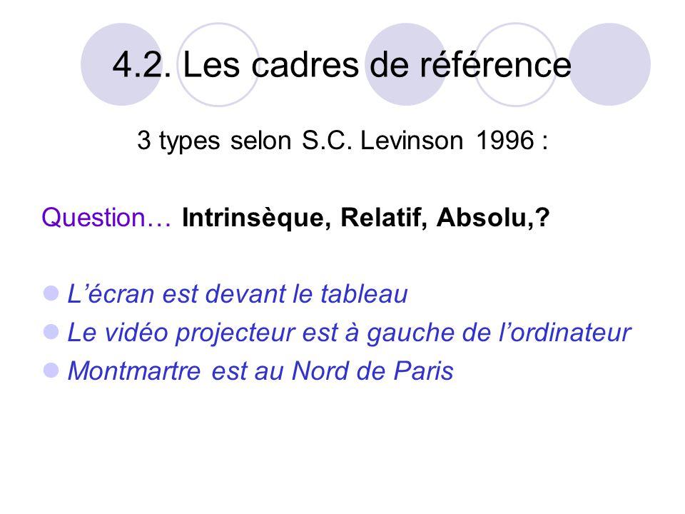 4.2. Les cadres de référence 3 types selon S.C. Levinson 1996 : Question… Intrinsèque, Relatif, Absolu,?  L'écran est devant le tableau  Le vidéo pr