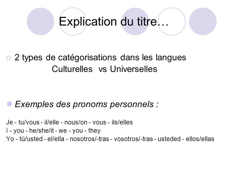 Explication du titre… o2 types de catégorisations dans les langues Culturelles vs Universelles  Exemples des pronoms personnels : Je - tu/vous - il/e