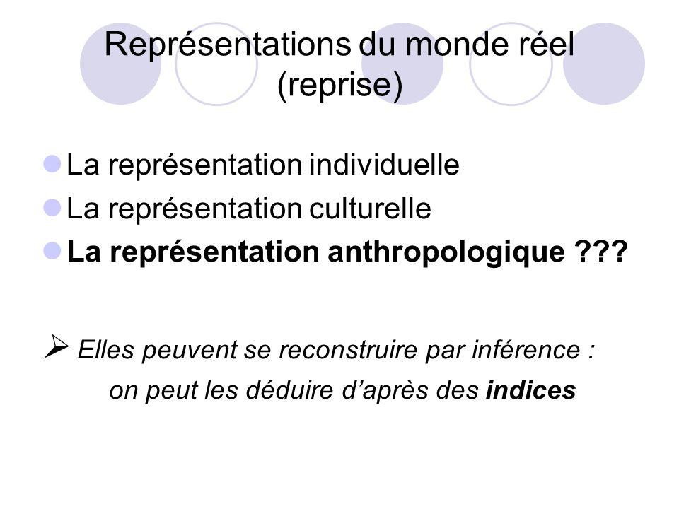 Représentations du monde réel (reprise)  La représentation individuelle  La représentation culturelle  La représentation anthropologique ???  Elle