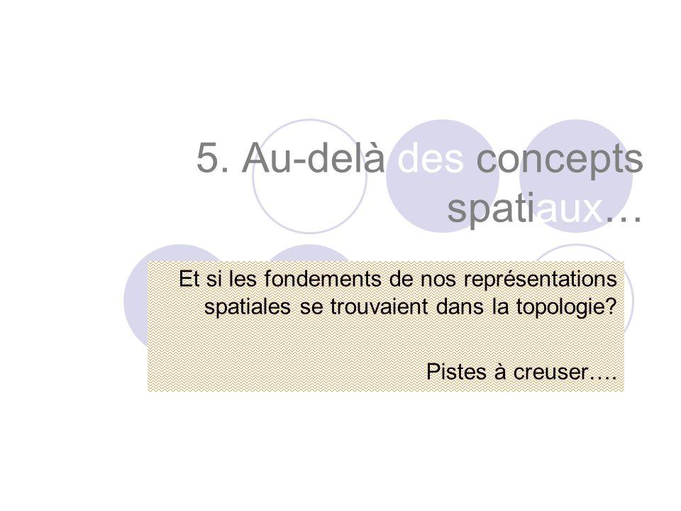 5. Au-delà des concepts spatiaux… Et si les fondements de nos représentations spatiales se trouvaient dans la topologie? Pistes à creuser….