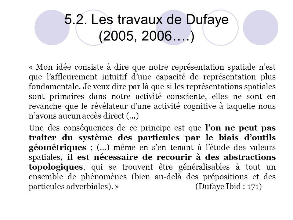 5.2. Les travaux de Dufaye (2005, 2006….) « Mon idée consiste à dire que notre représentation spatiale n'est que l'affleurement intuitif d'une capacit