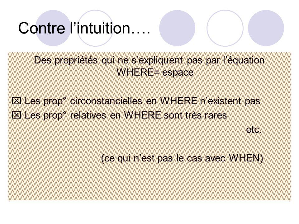 Contre l'intuition…. Des propriétés qui ne s'expliquent pas par l'équation WHERE= espace  Les prop° circonstancielles en WHERE n'existent pas  Les p