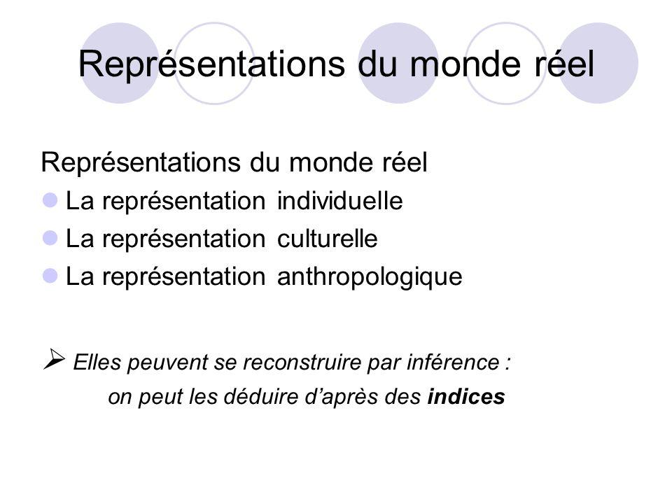 Représentations du monde réel  La représentation individuelle  La représentation culturelle  La représentation anthropologique  Elles peuvent se r