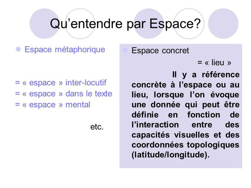 Qu'entendre par Espace?  Espace métaphorique = « espace » inter-locutif = « espace » dans le texte = « espace » mental etc.  Espace concret = « lieu