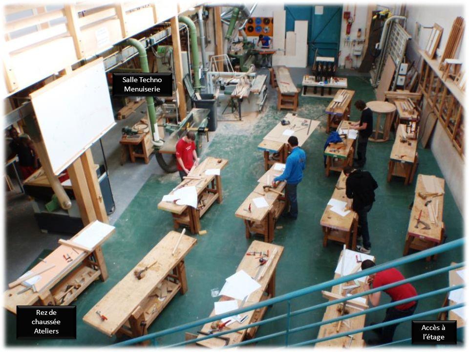 Atelier Chauffage Atelier Chauffage Atelier Métaux Atelier Métaux