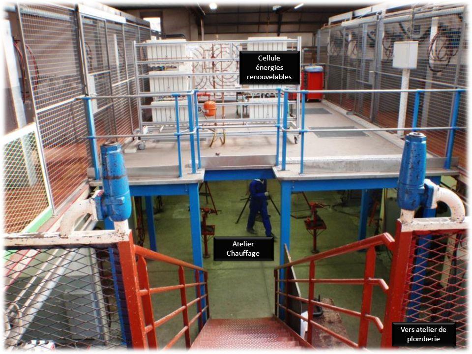 Atelier Génie Climatique Atelier Génie Climatique Atelier Plomberie Suite de la visite Suite de la visite