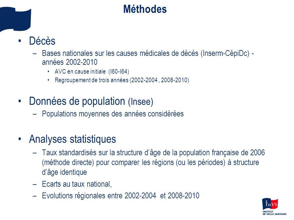 Méthodes •Décès –Bases nationales sur les causes médicales de décès (Inserm-CépiDc) - années 2002-2010 •AVC en cause initiale (I60-I64) •Regroupement de trois années (2002-2004, 2008-2010) •Données de population (Insee) –Populations moyennes des années considérées •Analyses statistiques –Taux standardisés sur la structure d'âge de la population française de 2006 (méthode directe) pour comparer les régions (ou les périodes) à structure d'âge identique –Ecarts au taux national, –Evolutions régionales entre 2002-2004 et 2008-2010