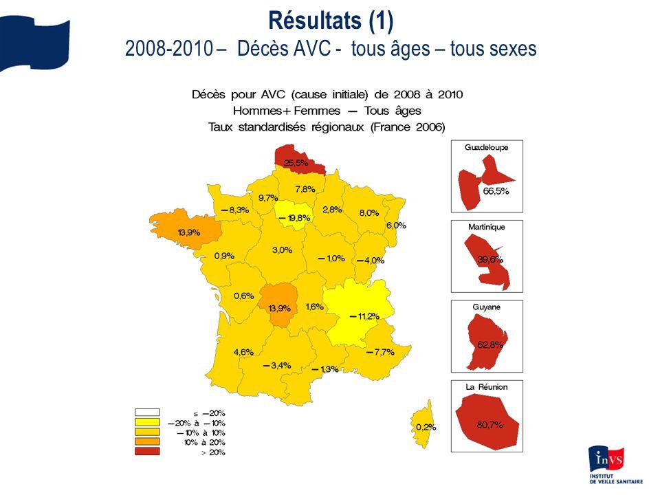 Résultats (1) 2008-2010 – Décès AVC - tous âges – tous sexes