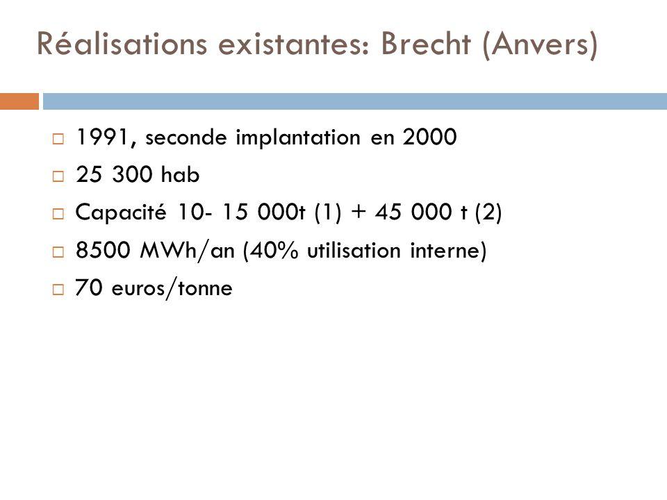 Réalisations existantes: Brecht (Anvers)  1991, seconde implantation en 2000  25 300 hab  Capacité 10- 15 000t (1) + 45 000 t (2)  8500 MWh/an (40% utilisation interne)  70 euros/tonne