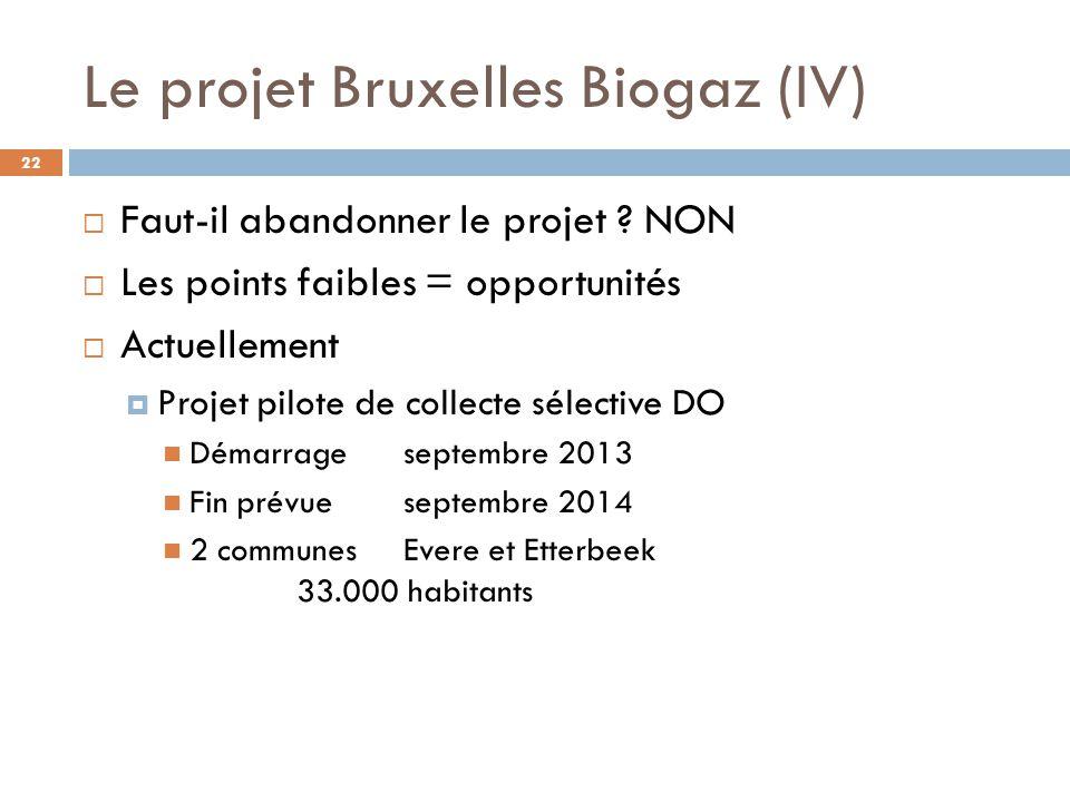 Le projet Bruxelles Biogaz (IV)  Faut-il abandonner le projet .