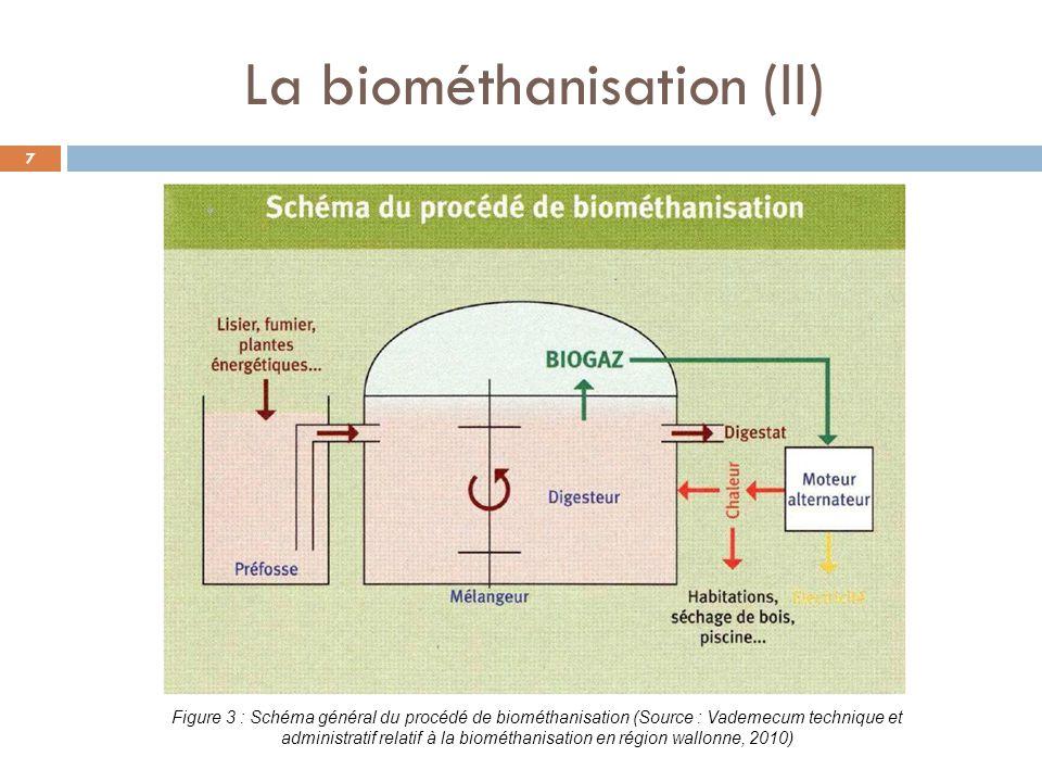 La biométhanisation (III)  Avantages  Valorisation/recyclage de la matière  Production d'énergie (thermique, électrique)  Production d'amendement de bonne qualité  Intérêt environnemental – réduction des GES  Inconvénients  Coût d'investissement  Nécessité d'un suivi permanent et rigoureux du processus  Nuisances olfactives  Risques liés à la production de biogaz (sécurité)  Volatilisation de l'ammoniac (digestat) 8