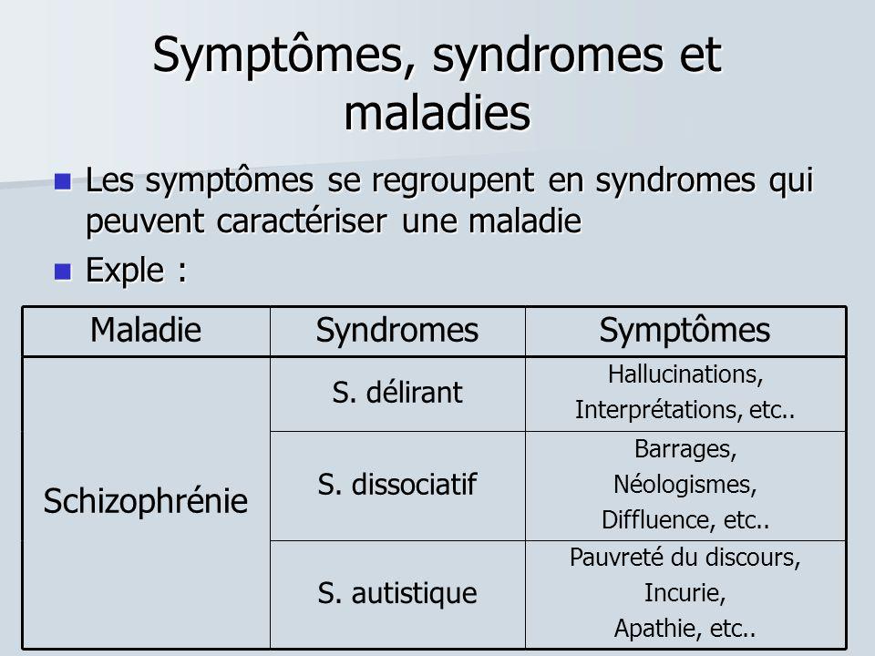 Symptômes, syndromes et maladies  Les symptômes se regroupent en syndromes qui peuvent caractériser une maladie  Exple : MaladieSyndromesSymptômes Schizophrénie S.