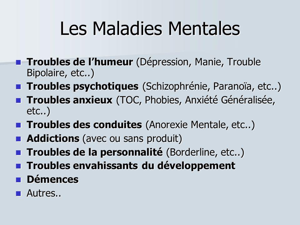 Les Maladies Mentales  Troubles de l'humeur (Dépression, Manie, Trouble Bipolaire, etc..)  Troubles psychotiques (Schizophrénie, Paranoïa, etc..)  Troubles anxieux (TOC, Phobies, Anxiété Généralisée, etc..)  Troubles des conduites (Anorexie Mentale, etc..)  Addictions (avec ou sans produit)  Troubles de la personnalité (Borderline, etc..)  Troubles envahissants du développement  Démences  Autres..