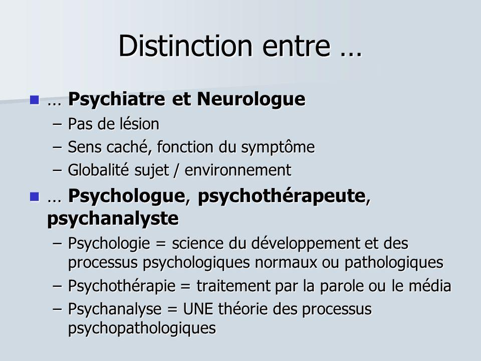 Distinction entre …  … Psychiatre et Neurologue –Pas de lésion –Sens caché, fonction du symptôme –Globalité sujet / environnement  … Psychologue, psychothérapeute, psychanalyste –Psychologie = science du développement et des processus psychologiques normaux ou pathologiques –Psychothérapie = traitement par la parole ou le média –Psychanalyse = UNE théorie des processus psychopathologiques