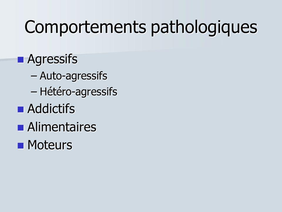 Comportements pathologiques  Agressifs –Auto-agressifs –Hétéro-agressifs  Addictifs  Alimentaires  Moteurs