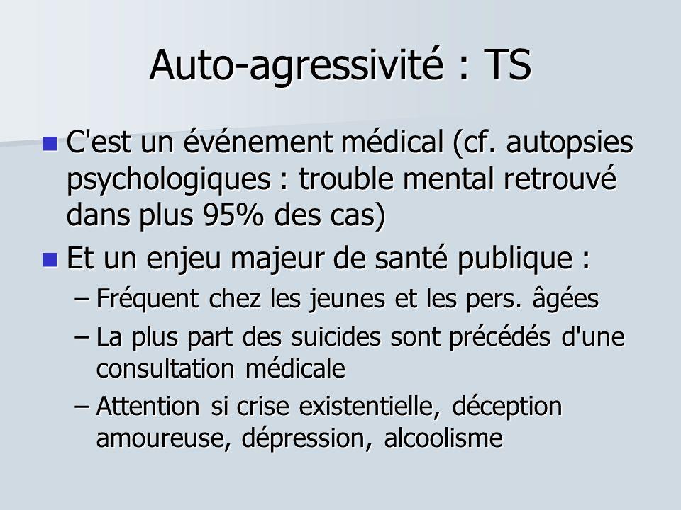 Auto-agressivité : TS  C est un événement médical (cf.