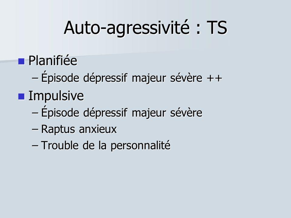 Auto-agressivité : TS  Planifiée –Épisode dépressif majeur sévère ++  Impulsive –Épisode dépressif majeur sévère –Raptus anxieux –Trouble de la personnalité