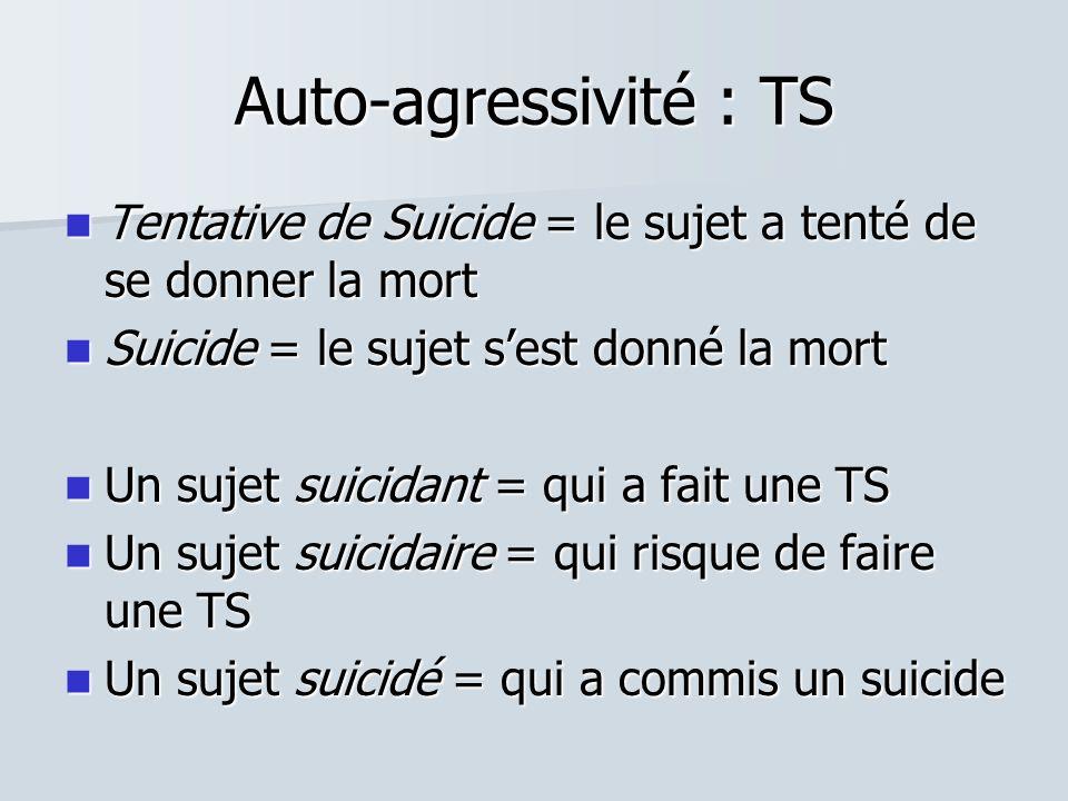 Auto-agressivité : TS  Tentative de Suicide = le sujet a tenté de se donner la mort  Suicide = le sujet s'est donné la mort  Un sujet suicidant = qui a fait une TS  Un sujet suicidaire = qui risque de faire une TS  Un sujet suicidé = qui a commis un suicide