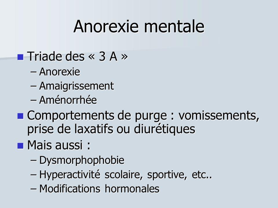 Anorexie mentale  Triade des « 3 A » –Anorexie –Amaigrissement –Aménorrhée  Comportements de purge : vomissements, prise de laxatifs ou diurétiques  Mais aussi : –Dysmorphophobie –Hyperactivité scolaire, sportive, etc..